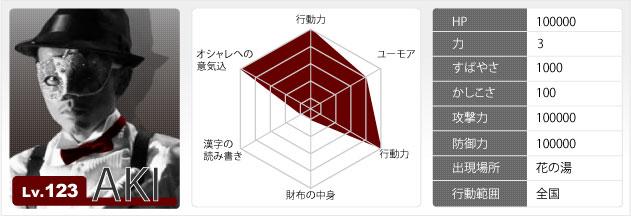 staff_aki