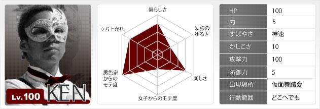 staff_ken