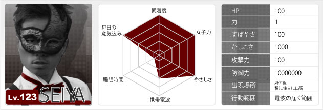 staff_seiya